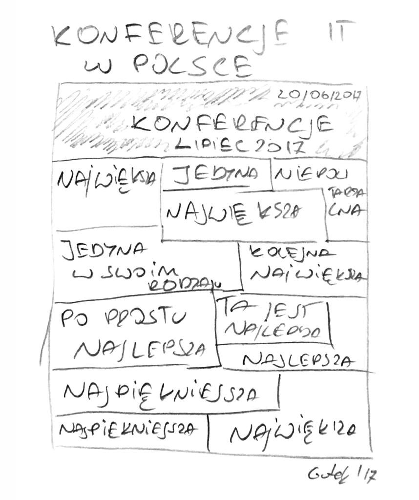 Konferencje IT w Polsce
